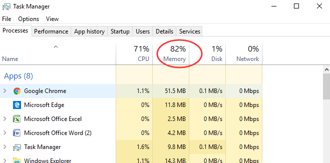 windows 10 how much ram is needed