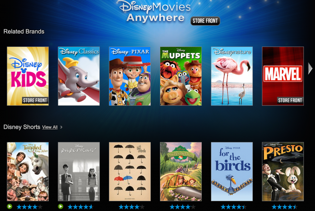 How To Watch Disney Movies Anywhere On MacBook In China