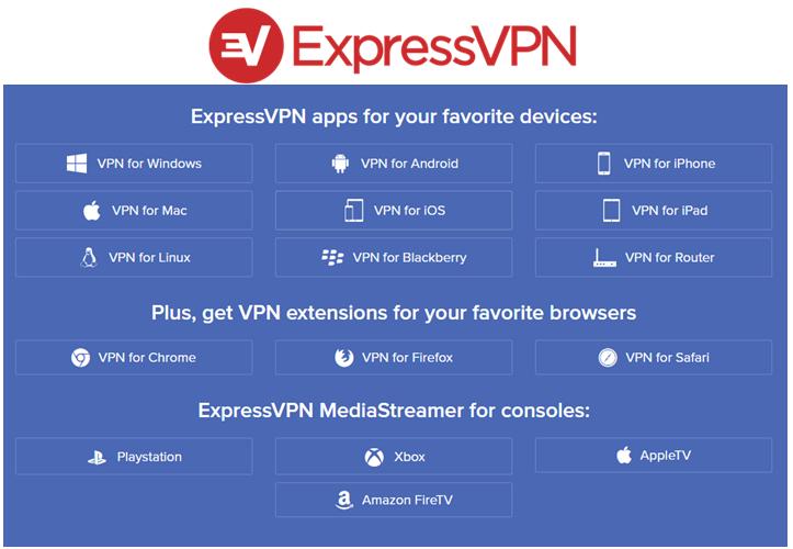 ExpressVPN Review 2019: #1 Trusted leader in VPN