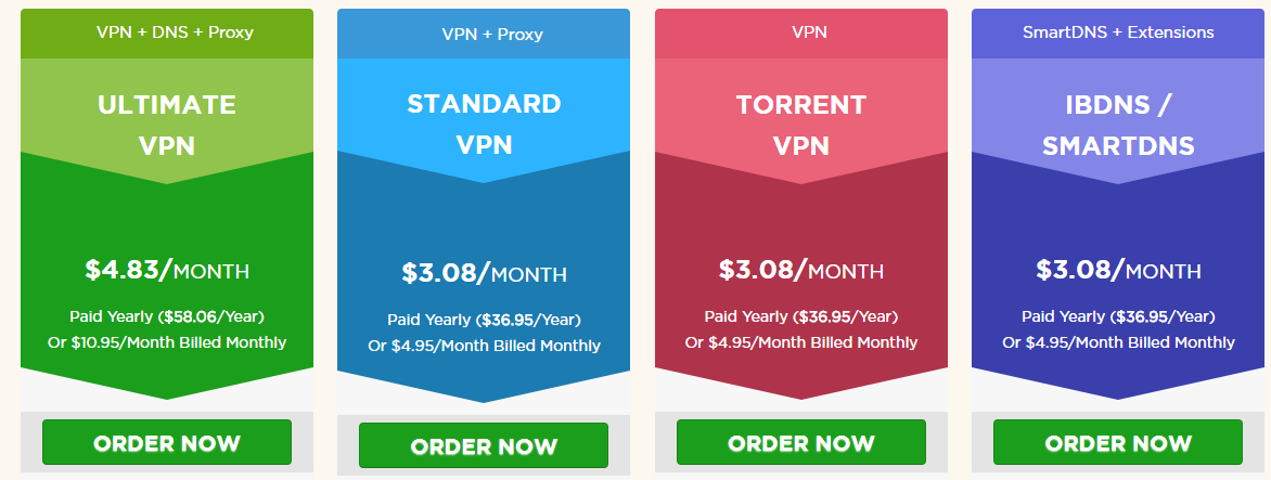 ibVPN Coupon Code: 78% OFF Discount in 2019 - YooSecurity Removal Guides