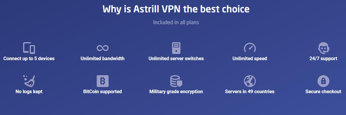 Astrill VPN Review 2019 - Shining Star on VPN Sky - YooSecurity