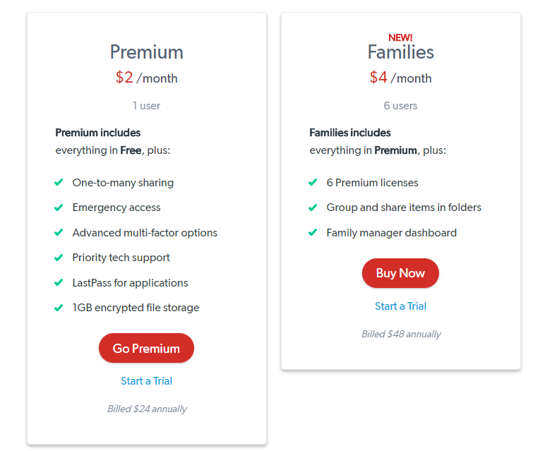 LastPass Review 2019 - The #1 Most Preferred Password