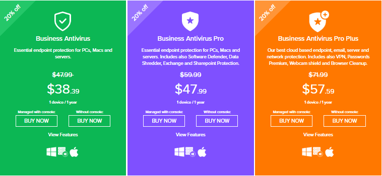 Avast Antivirus Review 2019: Free Download & Reliable