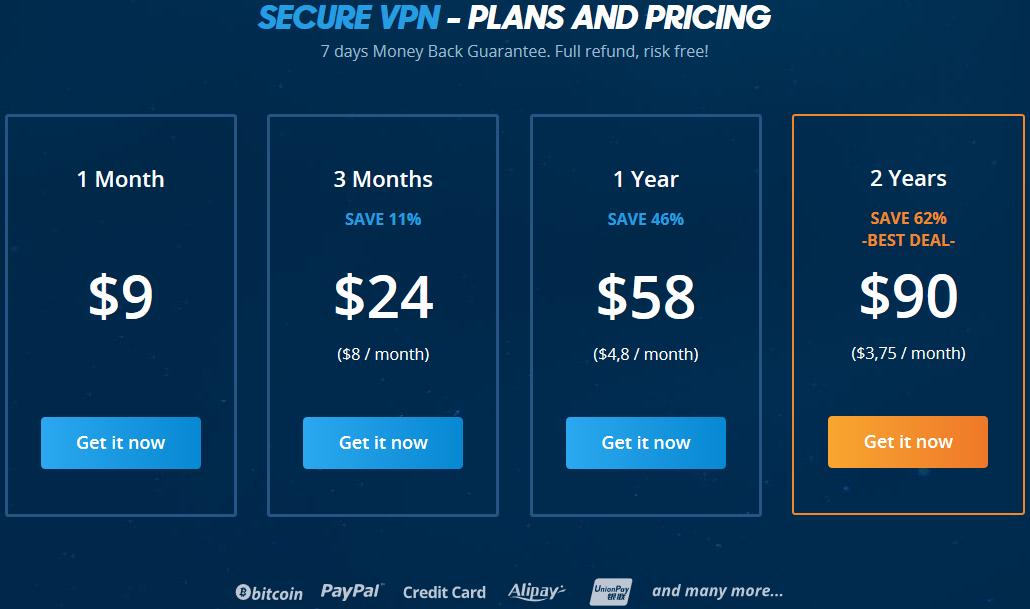 VPN ac Review 2019 - Fast & Secure VPN Service - YooSecurity