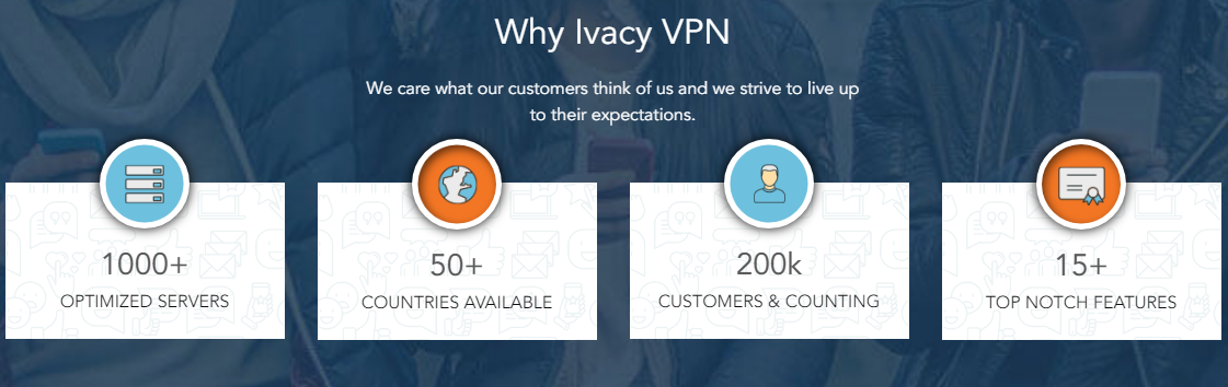 Ivacy Promo Code: 87% + Extra 10% Off Coupon Code 2019