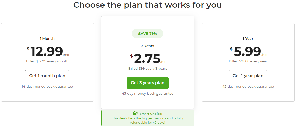 This is the biggest saving and the best value recently. And you should notice that 79% off discount for CyberGhost yearly plan is only for limited time!