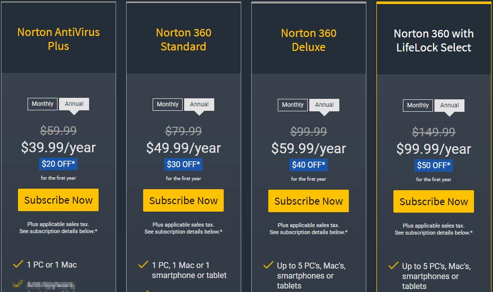 best password generator norton